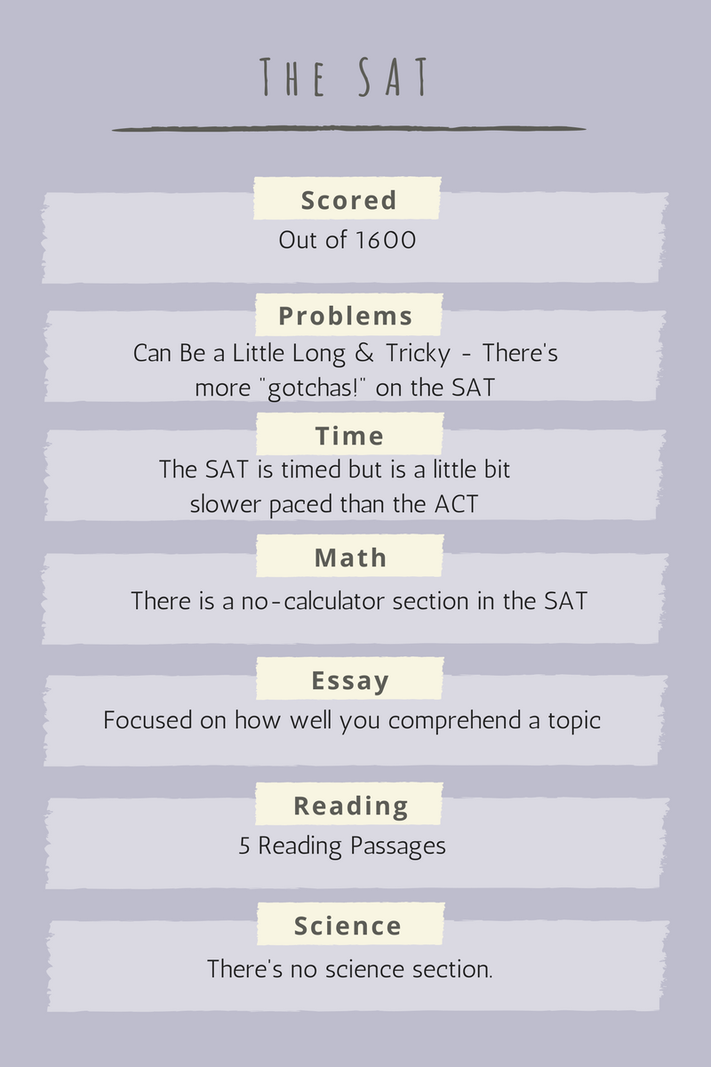 How To Choose Between the SAT and ACT - Brooklyn Math Tutors